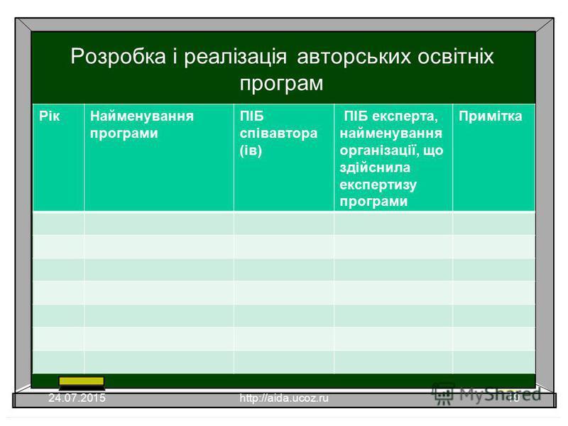 Розробка і реалізація авторських освітніх програм РікНайменування програми ПІБ співавтора (ів) ПІБ експерта, найменування організації, що здійснила експертизу програми Примітка 24.07.2015http://aida.ucoz.ru19