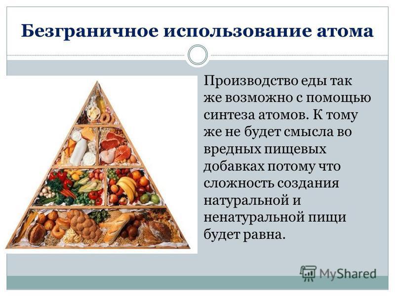 Безграничное использование атома Производство еды так же возможно с помощью синтеза атомов. К тому же не будет смысла во вредных пищевых добавках потому что сложность создания натуральной и ненатуральной пищи будет равна.