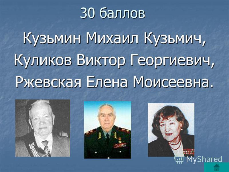 30 баллов Кузьмин Михаил Кузьмич, Куликов Виктор Георгиевич, Ржевская Елена Моисеевна.