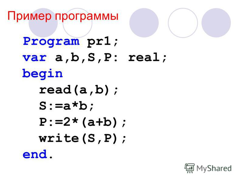 Пример программы Program pr1; var a,b,S,P: real; begin read(a,b); S:=a*b; P:=2*(a+b); write(S,P); end.