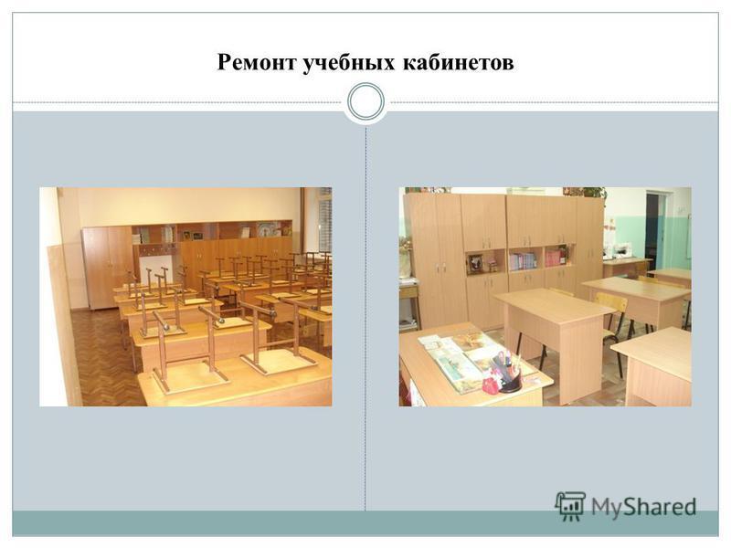Ремонт учебных кабинетов