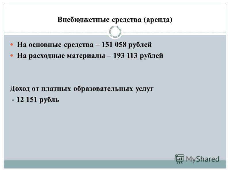 Внебюджетные средства (аренда) На основные средства – 151 058 рублей На расходные материалы – 193 113 рублей Доход от платных образовательных услуг - 12 151 рубль