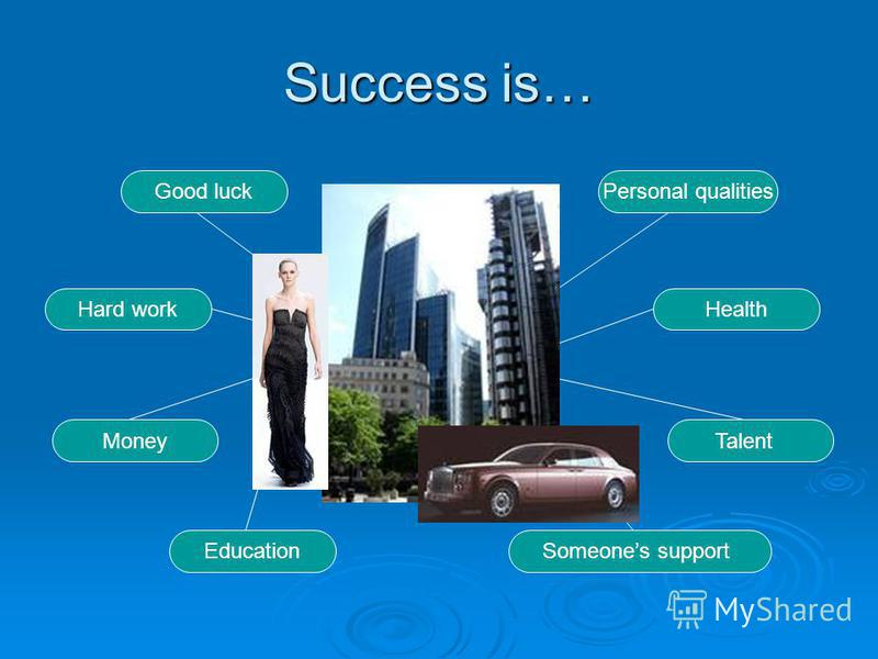 Success is… Good luck Someones support Personal qualities Talent HealthHard work Money Education