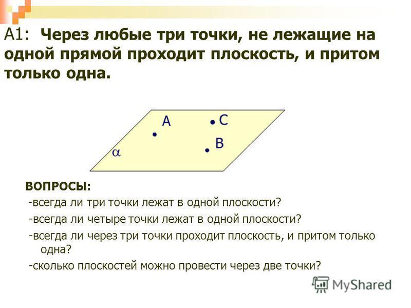 А1: Через любые три точки, не лежащие на одной прямой проходит плоскость, и притом только одна. ВОПРОСЫ: -всегда ли три точки лежат в одной плоскости? -всегда ли четыре точки лежат в одной плоскости? -всегда ли через три точки проходит плоскость, и п