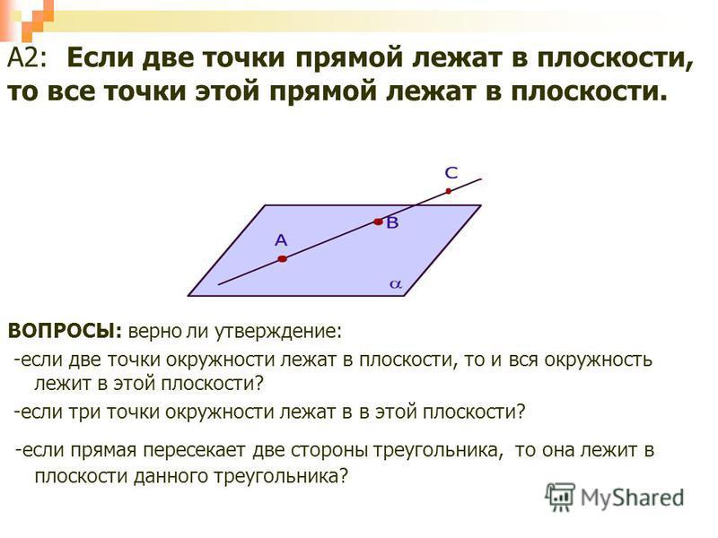 А2: Если две точки прямой лежат в плоскости, то все точки этой прямой лежат в плоскости. ВОПРОСЫ: верно ли утверждение: -если две точки окружности лежат в плоскости, то и вся окружность лежит в этой плоскости? -если три точки окружности лежат в в это