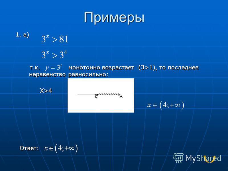 Примеры 1. а) т.к. монотонно возрастает (3>1), то последнее неравенство равносильно: т.к. монотонно возрастает (3>1), то последнее неравенство равносильно: X>4 X>4 Ответ: Ответ: