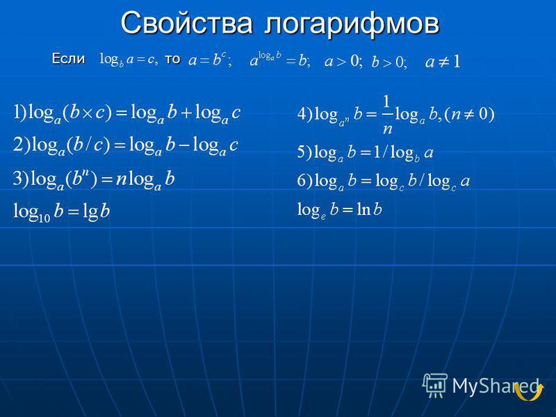 Свойства логарифмов Еслито