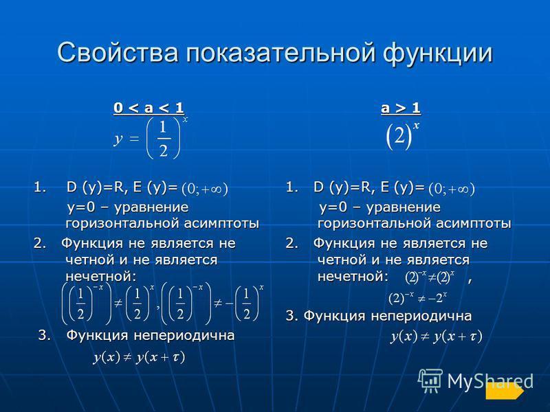 Свойства показательной функции 0 < a < 1 1. D (у)=R, E (y)= у=0 – уравнение горизонтальной асимптоты у=0 – уравнение горизонтальной асимптоты 2. Функция не является не четной и не является нечетной: 3. Функция непериодична 3. Функция непериодична а >