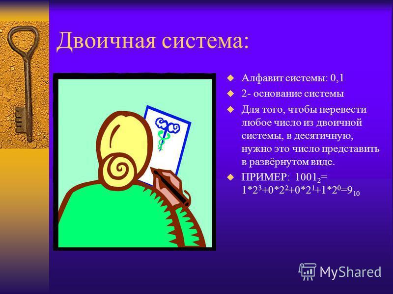 Двоичная система: Алфавит системы: 0,1 2- основание системы Для того, чтобы перевести любое число из двоичной системы, в десятичную, нужно это число представить в развёрнутом виде. ПРИМЕР: 1001 2 = 1*2 3 +0*2 2 +0*2 1 +1*2 0 =9 10