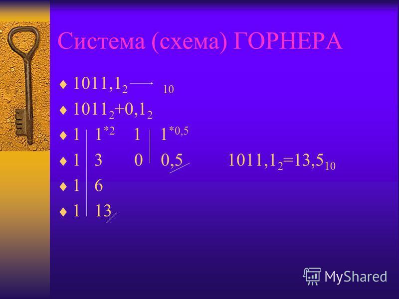 Система (схема) ГОРНЕРА 1011,1 2 10 1011 2 +0,1 2 1 1 *2 1 1 *0,5 1 3 0 0,5 1011,1 2 =13,5 10 1 6 1 13