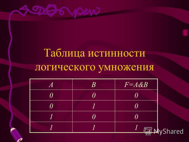Таблица истинности логического умножения АВF=А&В 000 010 100 111