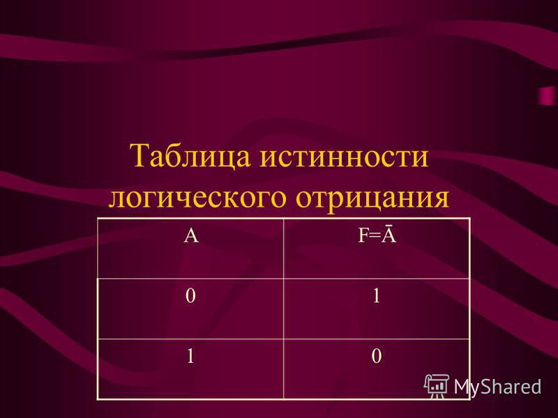 Таблица истинности логического отрицания АF=Ā 01 10