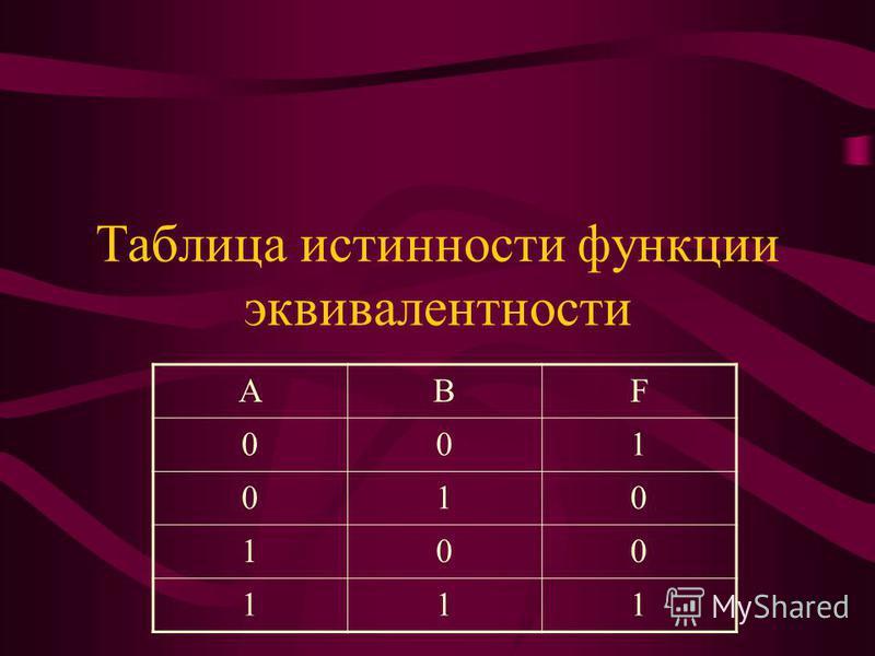 Таблица истинности функции эквивалентности АВF 001 010 100 111