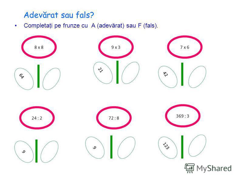 Adevărat sau fals? Completaţi pe frunze cu A (adevărat) sau F (fals). 8 x 8 64 9 x 37 x 6 24 : 272 : 8 369 : 3 21 42 9 9123