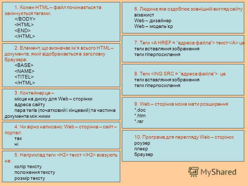 1. Кожен HTML – файл починається та закінчується тегами: 2. Елемент, що визначає імя всього HTML – документа, який відображається в заголовку браузера: 3. Контейнер це – місце на диску для Web – сторінки адреса сайту пара тегів (початковий і кінцевий