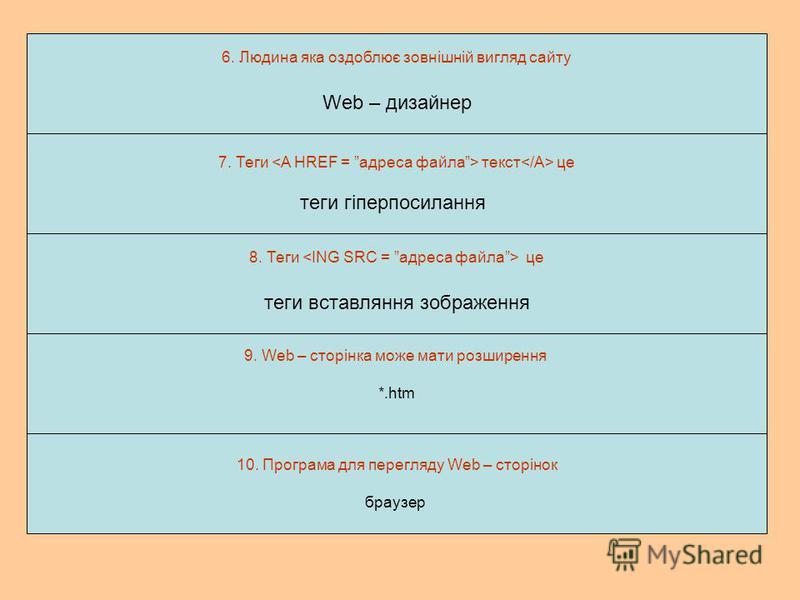 Створення власної web -сторінки Мета: Закріпити навички використання HTML – тегів для створення web - сторінок Завдання: Створити Презентаційний сайт 5-Б класу Луцької гімназії 14 6. Людина яка оздоблює зовнішній вигляд сайту Web – дизайнер 7. Теги т