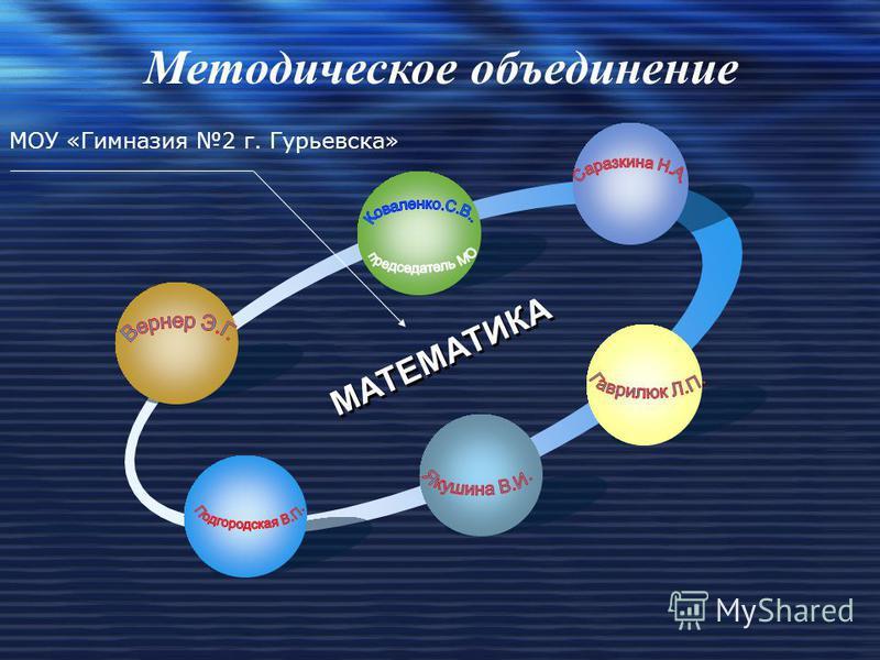 МАТЕМАТИКА МОУ «Гимназия 2 г. Гурьевска» Методическое объединение