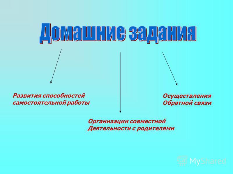 Развития способностей самостоятельной работы Организации совместной Деятельности с родителями Осуществления Обратной связи