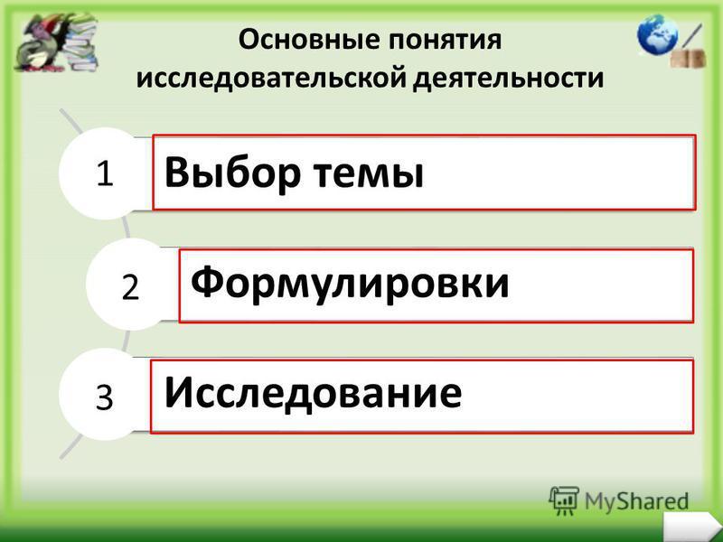 Основные понятия исследовательской деятельности Выбор темы Формулировки Исследование 1 2 3