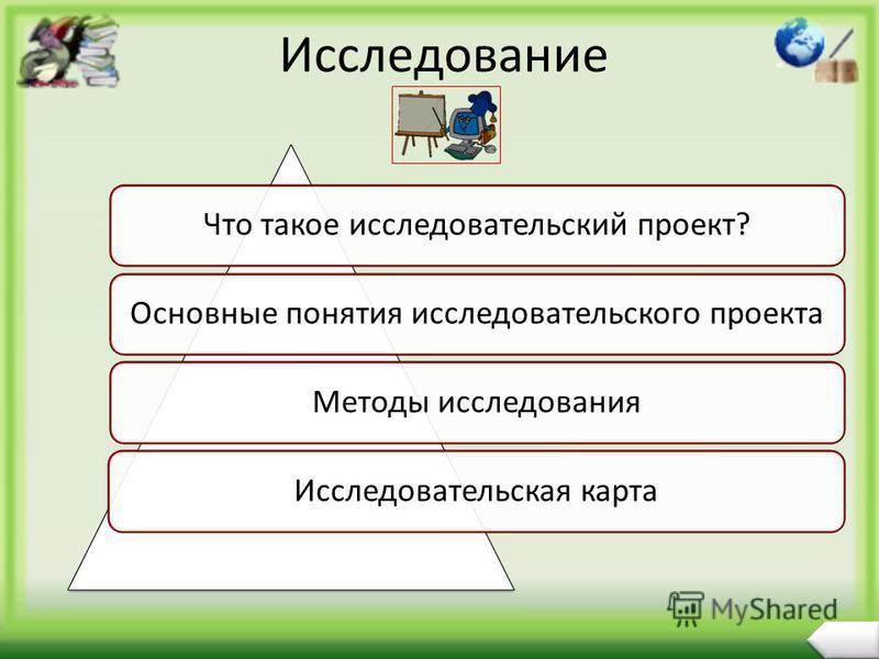 Исследование Что такое исследовательский проект?Основные понятия исследовательского проекта Методы исследования Исследовательская карта