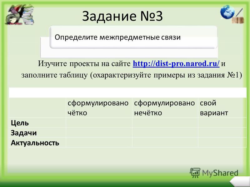 Задание 3 Изучите проекты на сайте http://dist-pro.narod.ru/ и заполните таблицу (охарактеризуйте примеры из задания 1)http://dist-pro.narod.ru/ Тема проекта сформулировано чётко сформулировано нечётко свой вариант Цель Задачи Актуальность Определите