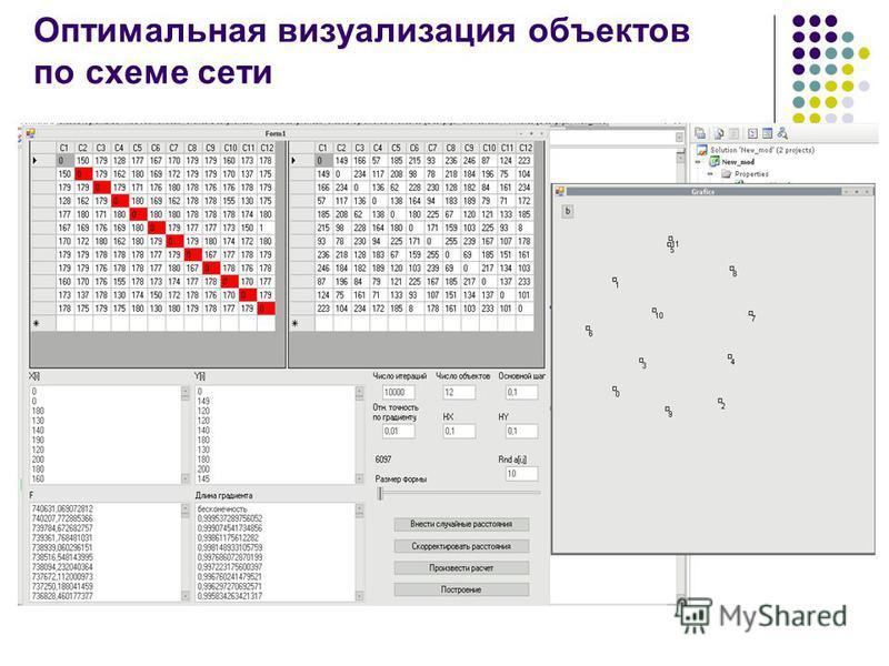 Оптимальная визуализация объектов по схеме сети