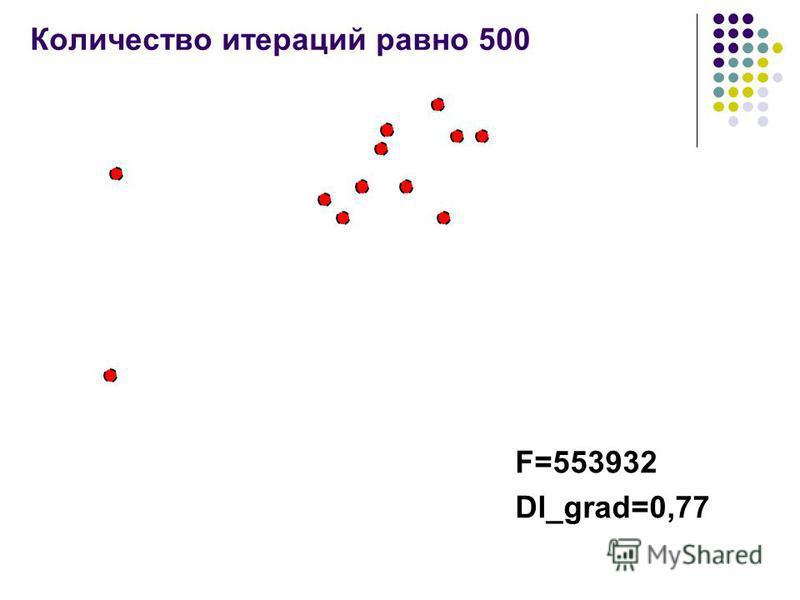 Количество итераций равно 500 F=553932 Dl_grad=0,77