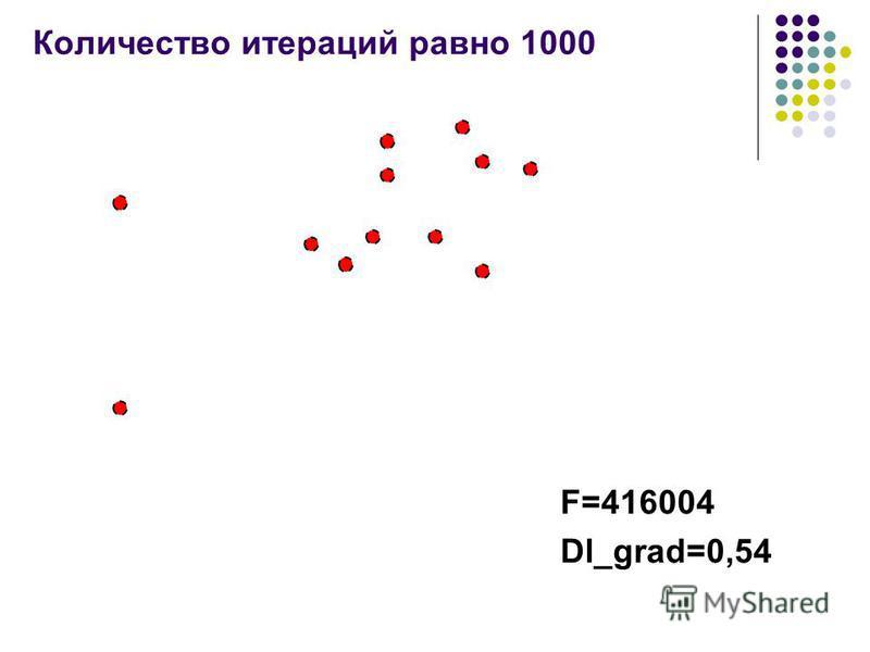 Количество итераций равно 1000 F=416004 Dl_grad=0,54