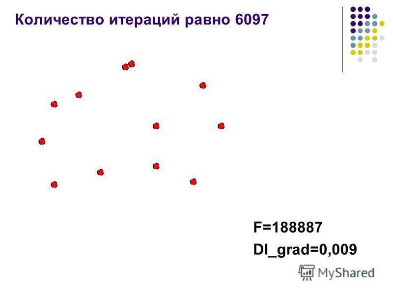 Количество итераций равно 6097 F=188887 Dl_grad=0,009