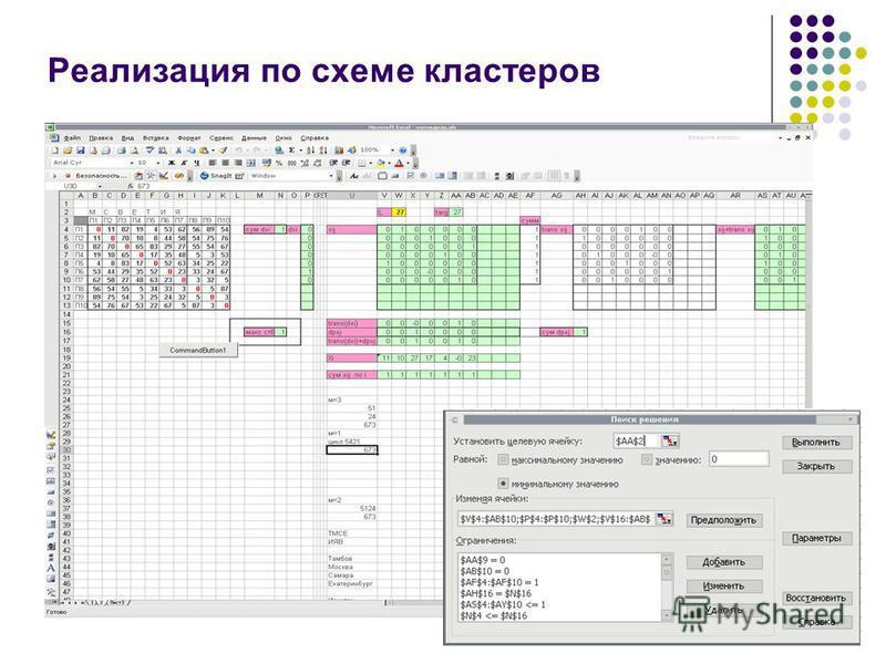 Реализация по схеме кластеров