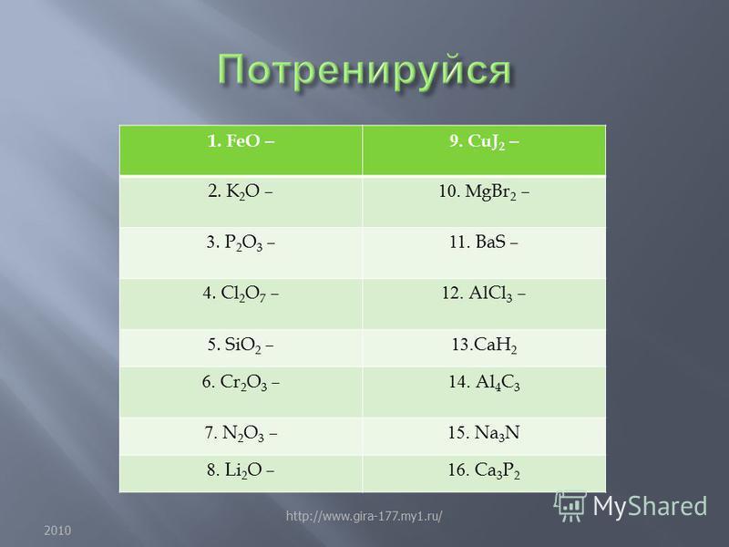 Назвать оксиды : 2010 http://www.gira-177.my1.ru/ 1. FeO –9. CuJ 2 – 2. K 2 O –10. М gBr 2 – 3. P 2 O 3 –11. BaS – 4. Cl 2 O 7 –12. AlCl 3 – 5. SiO 2 –13. CaH 2 6. Cr 2 O 3 –14. Al 4 C 3 7. N 2 O 3 –15. Na 3 N 8. Li 2 O –16. Ca 3 P 2