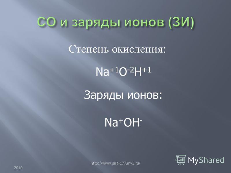 Степень окисления : 2010 http://www.gira-177.my1.ru/ Na +1 О -2 Н +1 Заряды ионов: Na + ОН -
