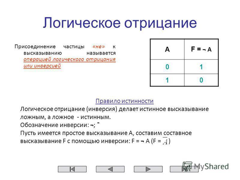 Логическое отрицание Присоединение частицы «не» к высказыванию называется операцией логического отрицания или инверсией A F = ¬ A 01 10 Правило истинности Логическое отрицание (инверсия) делает истинное высказывание ложным, а ложное - истинным. Обозн
