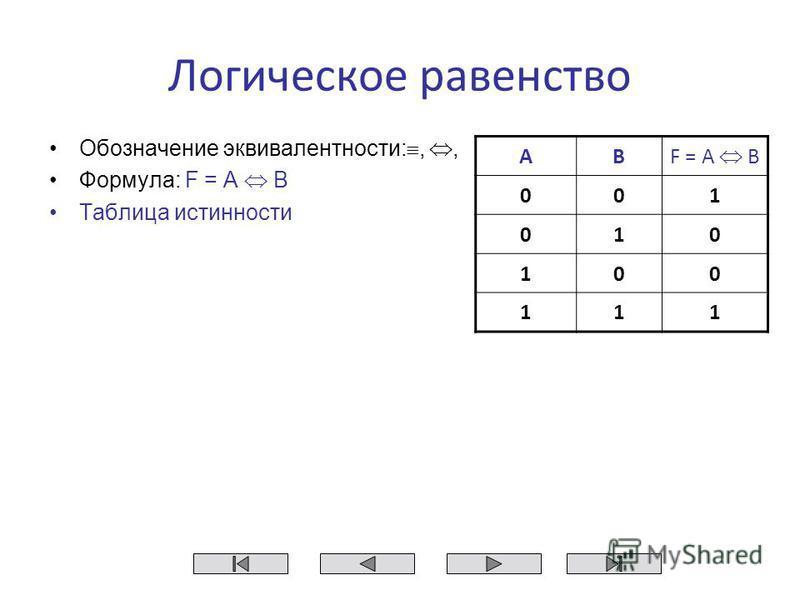 Обозначение эквивалентности:,, Формула: F = A B Таблица истинности AB F = A B 001 010 100 111 Логическое равенство
