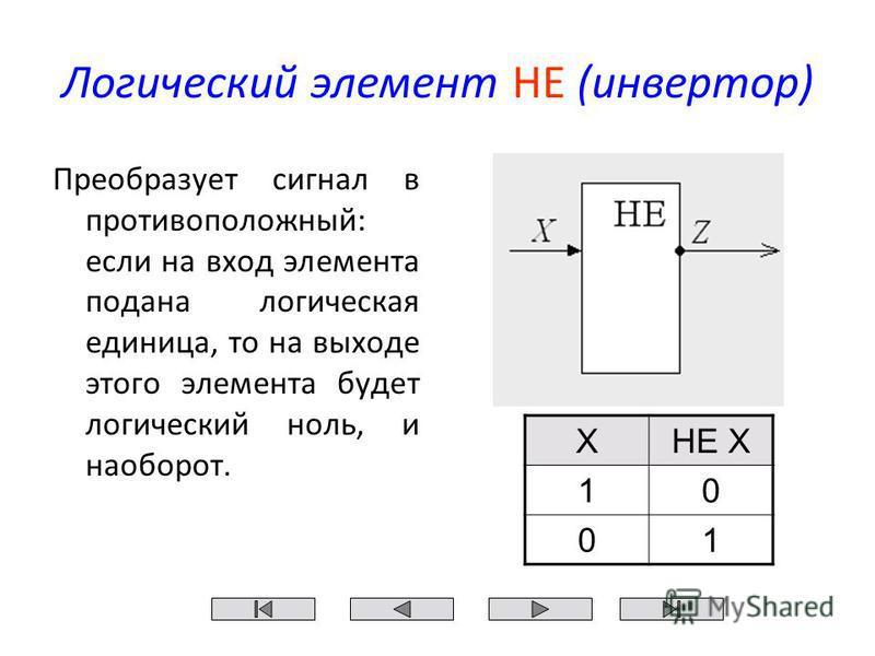 Логический элемент НЕ (инвертор) Преобразует сигнал в противоположный: если на вход элемента подана логическая единица, то на выходе этого элемента будет логический ноль, и наоборот. XНЕ X 10 01