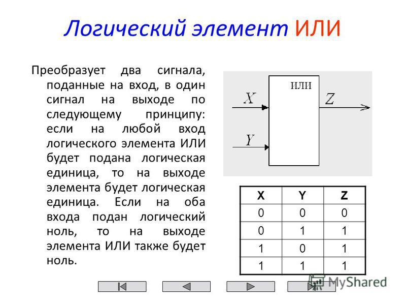 Логический элемент ИЛИ Преобразует два сигнала, поданные на вход, в один сигнал на выходе по следующему принципу: если на любой вход логического элемента ИЛИ будет подана логическая единица, то на выходе элемента будет логическая единица. Если на оба