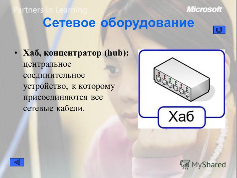 Сетевое оборудование Хаб, концентратор (hub): центральное соединительное устройство, к которому присоединяются все сетевые кабели.