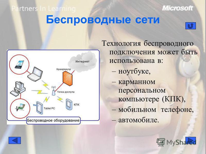 Беспроводные сети Технология беспроводного подключения может быть использована в: –ноутбуке, –карманном персональном компьютере (КПК), –мобильном телефоне, –автомобиле.