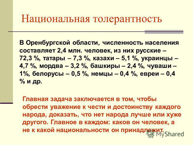 Национальная толерантность В Оренбургской области, численность населения составляет 2,4 млн. человек, из них русские – 72,3 %, татары – 7,3 %, казахи – 5,1 %, украинцы – 4,7 %, мордва – 3,2 %, башкиры – 2,4 %, чуваши – 1%, белорусы – 0,5 %, немцы – 0