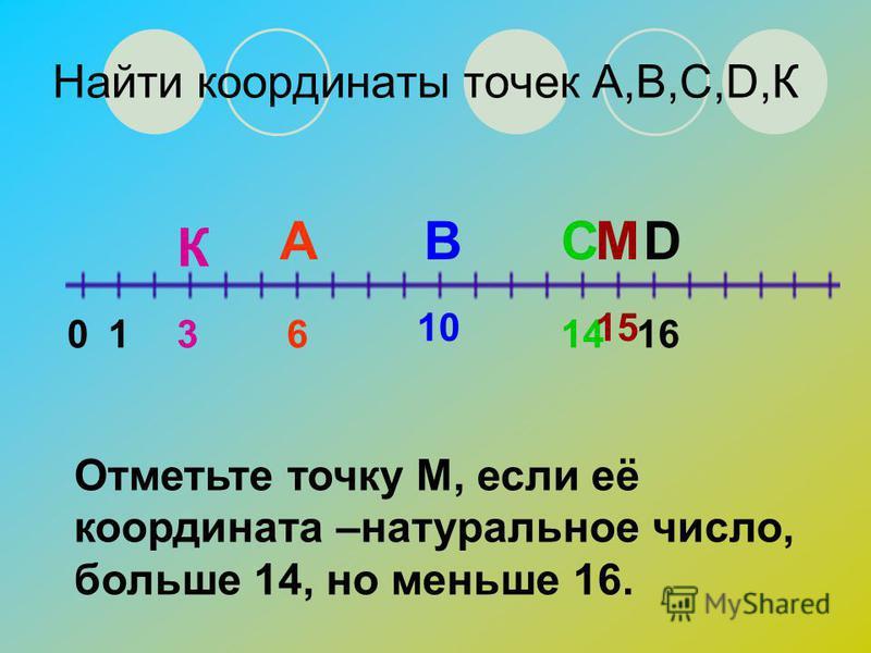 Отметьте точки Mи N и проведите через них прямую. Начертите луч AB, пересекающий эту прямую, и луч DC, не пересекающий её. М N А В D C