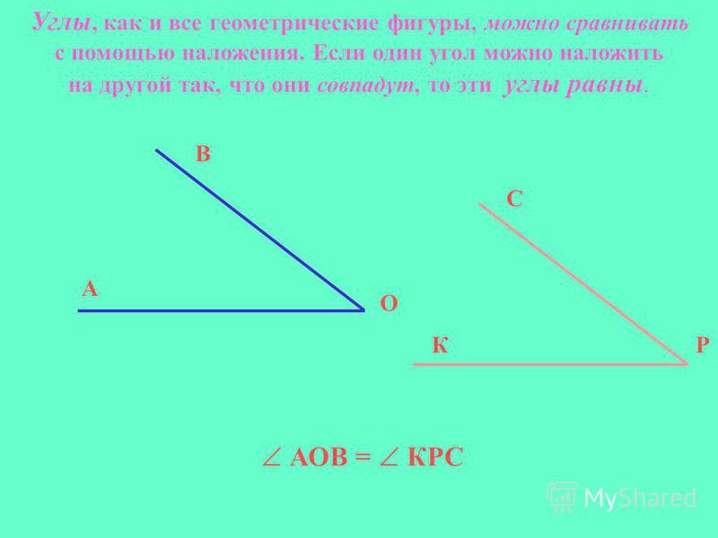 Углы, как и все геометрические фигуры, можно сравнивать с помощью наложения. Если один угол можно наложить на другой так, что они совпадут, то эти углы равны. А О В К Р С АОВ = КРС