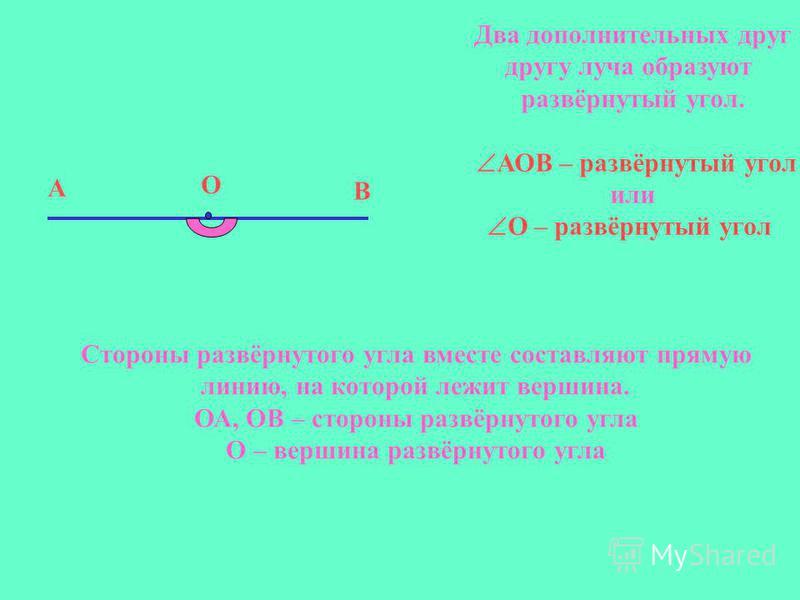 Два дополнительных друг другу луча образуют развёрнутый угол. АОВ – развёрнутый угол или О – развёрнутый угол А О В Стороны развёрнутого угла вместе составляют прямую линию, на которой лежит вершина. ОА, ОВ – стороны развёрнутого угла О – вершина раз