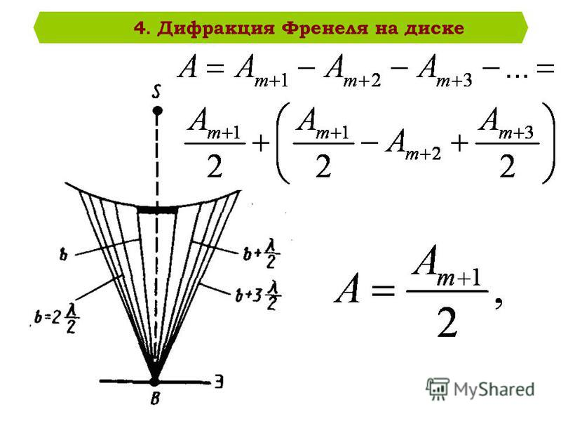 4. Дифракция Френеля на диске