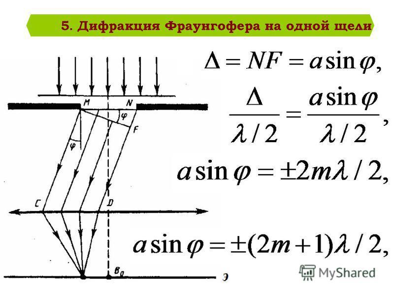 5. Дифракция Фраунгофера на одной щели