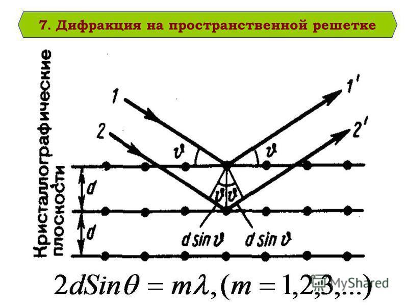 7. Дифракция на пространственной решетке