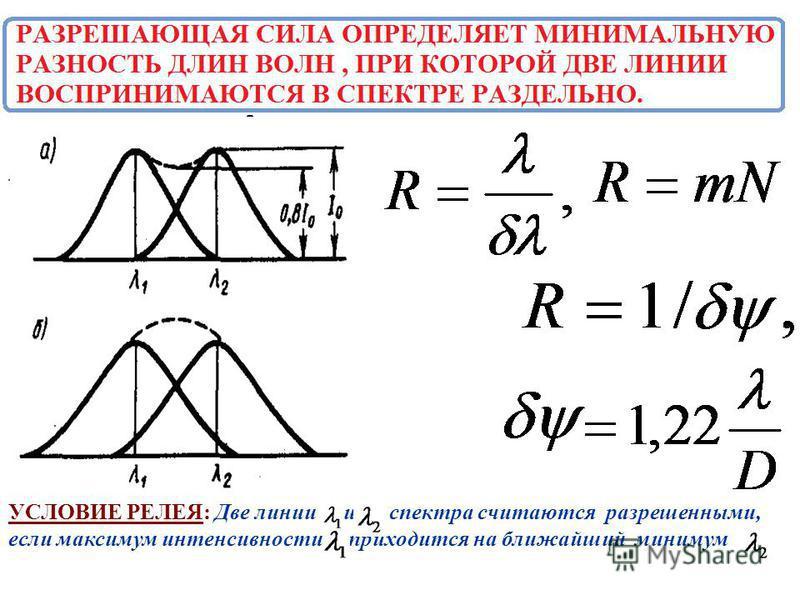 УСЛОВИЕ РЕЛЕЯ: Две линии и спектра считаются разрешенными, если максимум интенсивности приходится на ближайший минимум