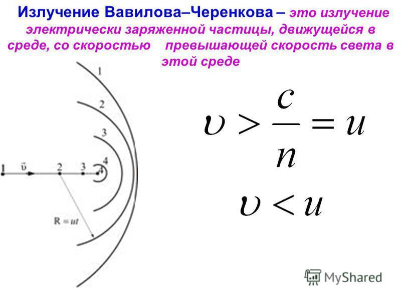 Излучение Вавилова–Черенкова – это излучение электрически заряженной частицы, движущейся в среде, со скоростью превышающей скорость света в этой среде