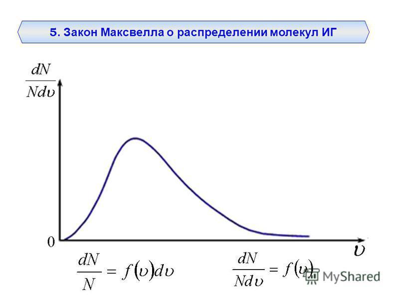 5. Закон Максвелла о распределении молекул ИГ