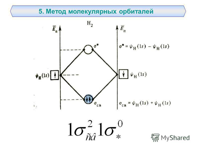 5. Метод молекулярных орбиталей