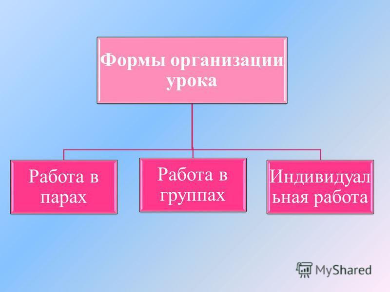 Формы организации урока Работа в парах Работа в группах Индивидуал ьная работа